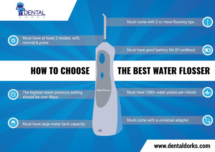 best water flosser infographic