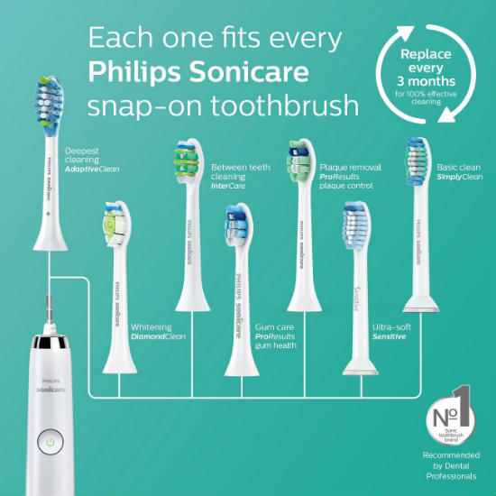 Philips Sonicare replacement heads are designed for your Philips Sonicare toothbrush, which offers a number of benefits for your teeth. When you invest in one of these toothbrushes, you enjoy the benefits of the brand's sonic technology, which targets plaque to remove it from your pearly whites.